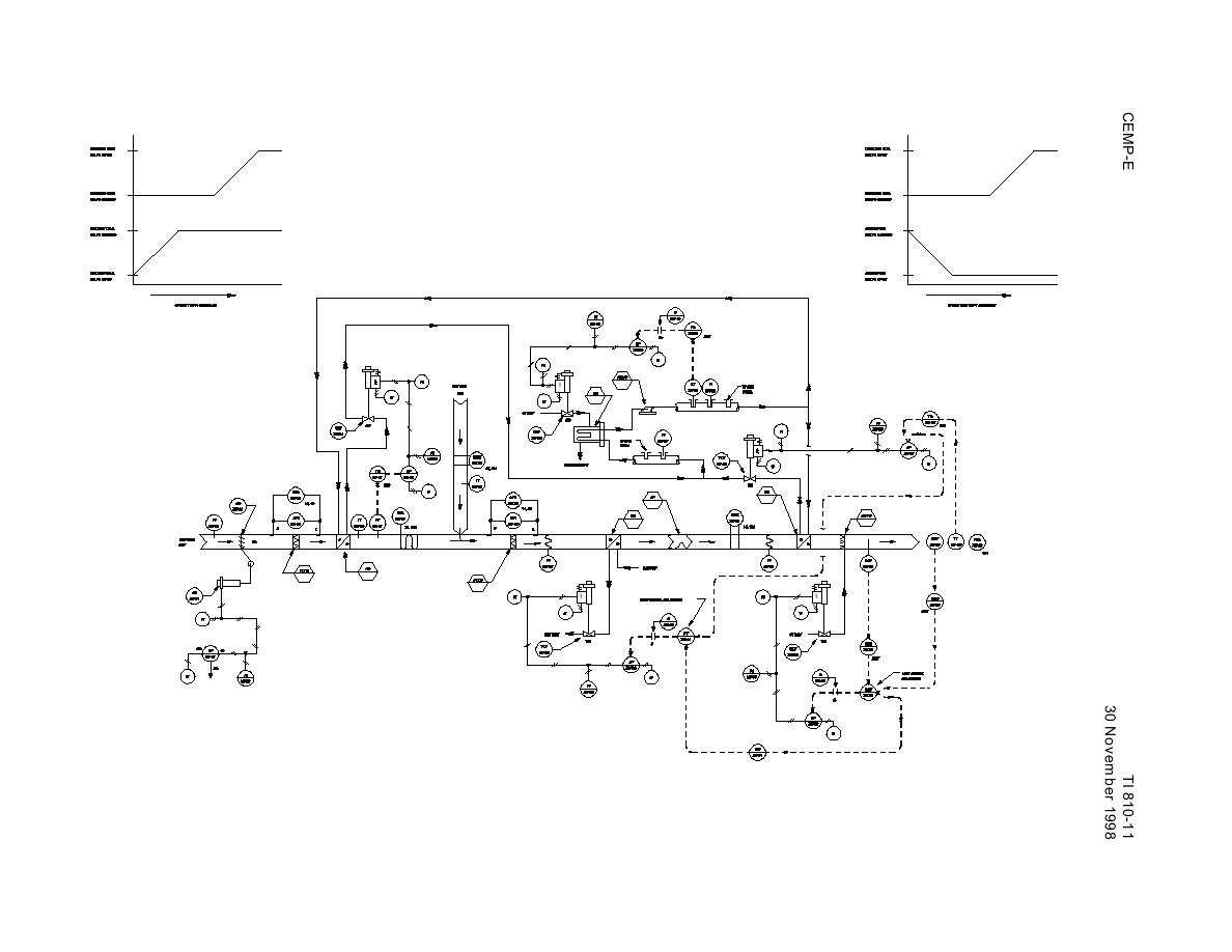 Figure 4-21a. Control System Schematic for Single Zone