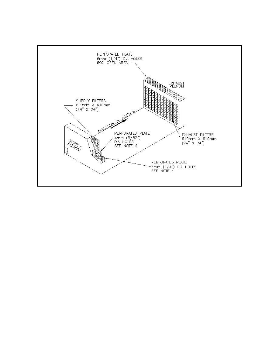 Figure 10-2. Hangar Door And Exhaust Plenum Details.