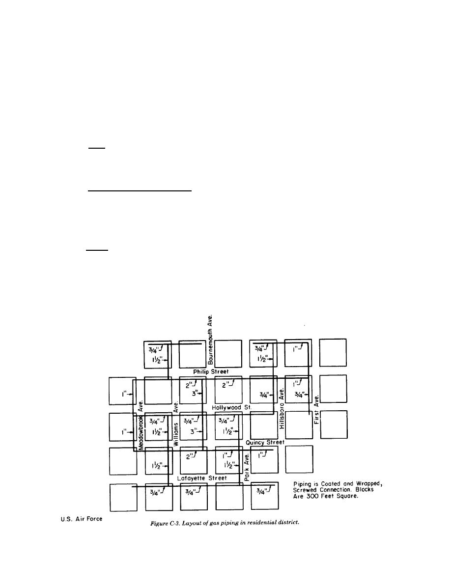 Figure C-3. Layout of gas Piping in Residential District