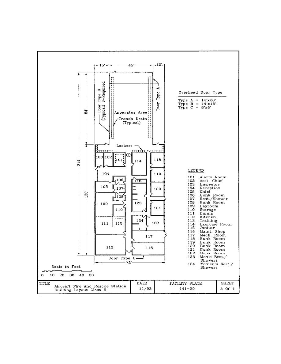 Aircraft Fire and Rescue Station Building Layout Class B