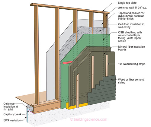 BSI 085 Windows Can Be A PainContinuous Insulation And