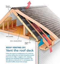 PA-1101: A Crash Course in Roof Venting | Building Science ...