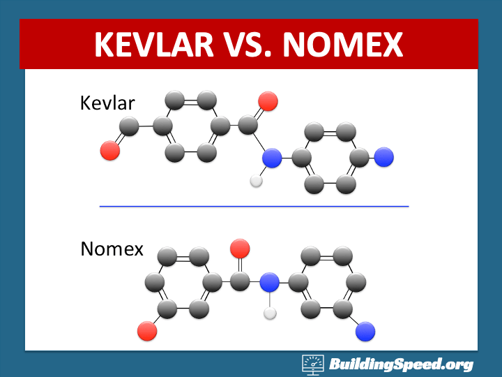 Comparing the molecular structure of Nomex and Kevlar