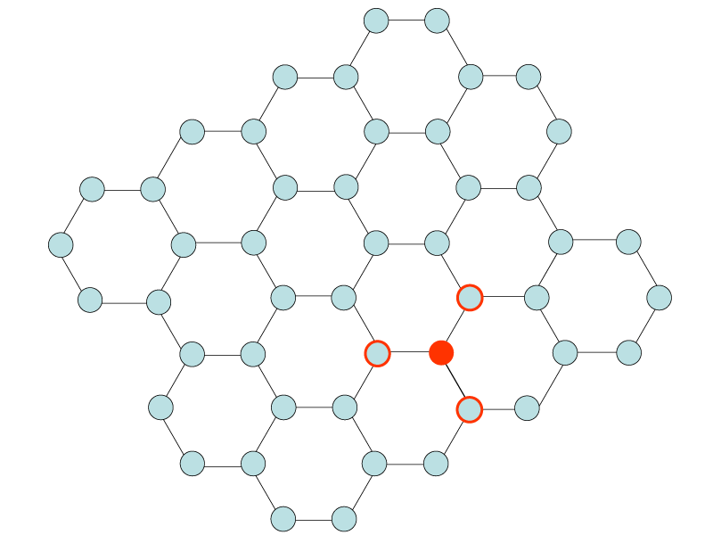 graphitic structure