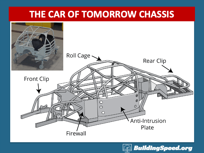 The Car of Tomorrow's chassis