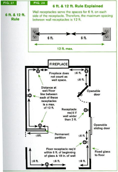 Kitchen Electrical Wiring Diagram : kitchen, electrical, wiring, diagram, Wiring-Code