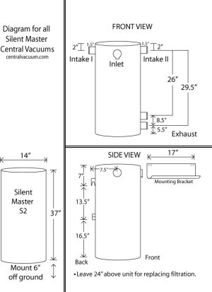 MD Central Vacuum Power Unit Mounting Instructions