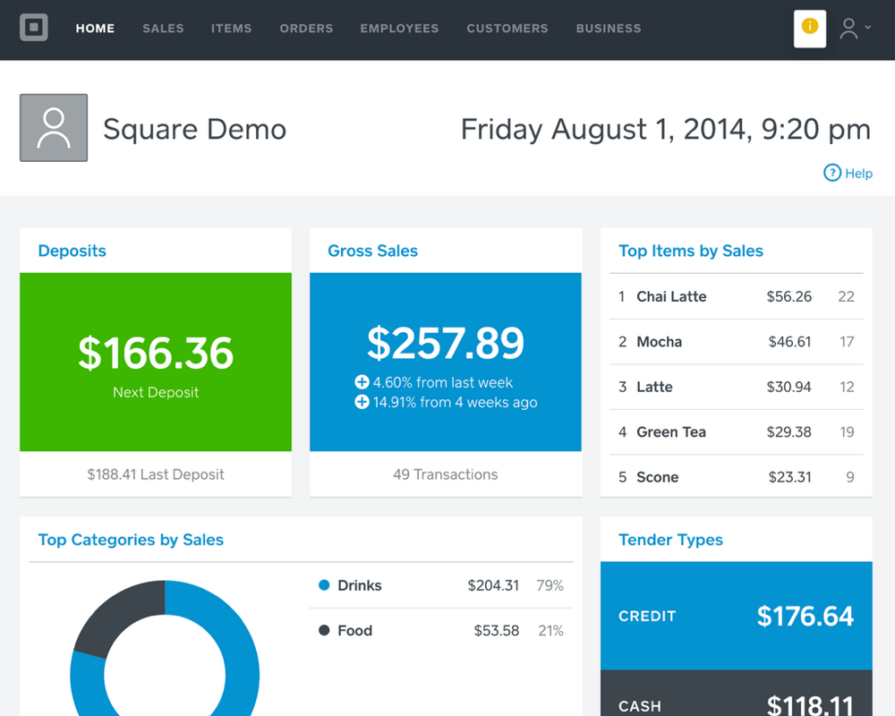 square dashboard built with