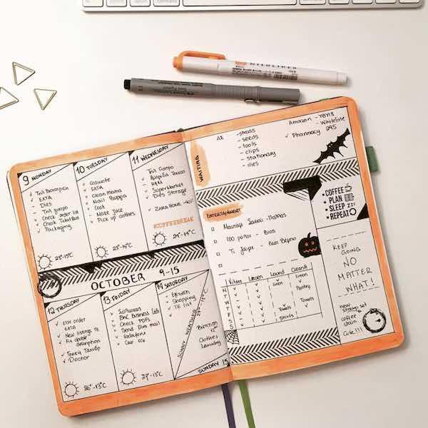 Weekly Habit tracker