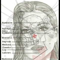 Face Piercing Diagram And Names Fender Precision Bass Wiring Store Body By Buju