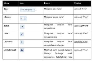 Cara mengatur halaman di microsoft word