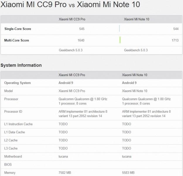 Xiaomi Mi Note 10 Geekbench listing confirms it's a rebadged Mi CC9 Pro