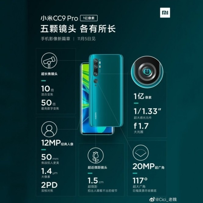 Camera details, listed by the Xiaomi CC brand manager