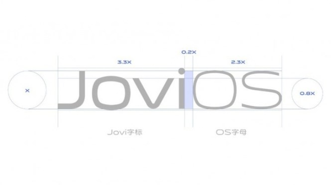 vivo set to introduce JoviOS alongside X30 series next month