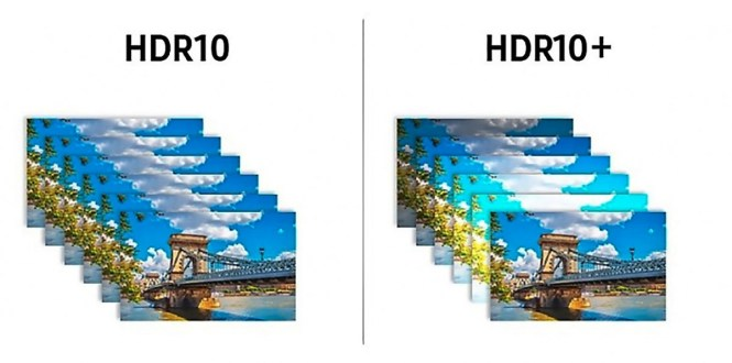 Understanding HDR10 and Dolby Vision