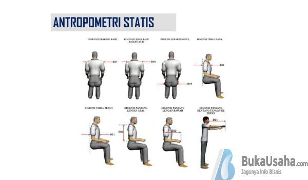 Antropometri Statis