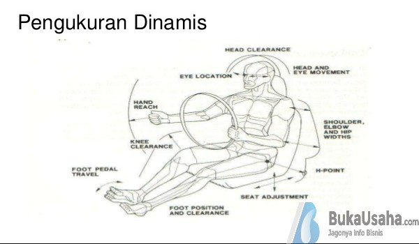 Antropometri Dinamis