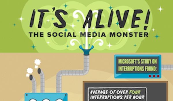 Apakah Kamu Kecanduan Media Sosial? Ini Tanda-Tandanya
