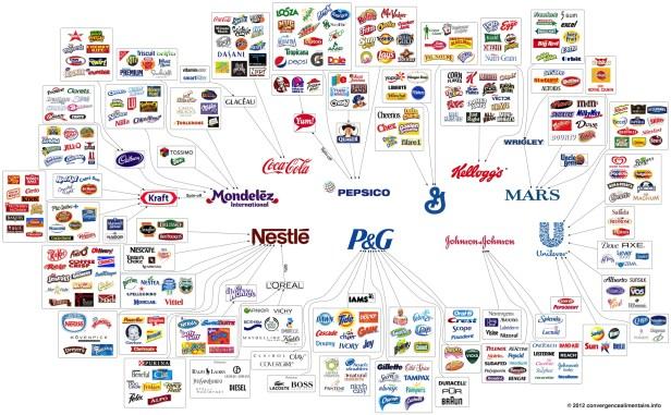 Korporacijos bukimevieningi.lt