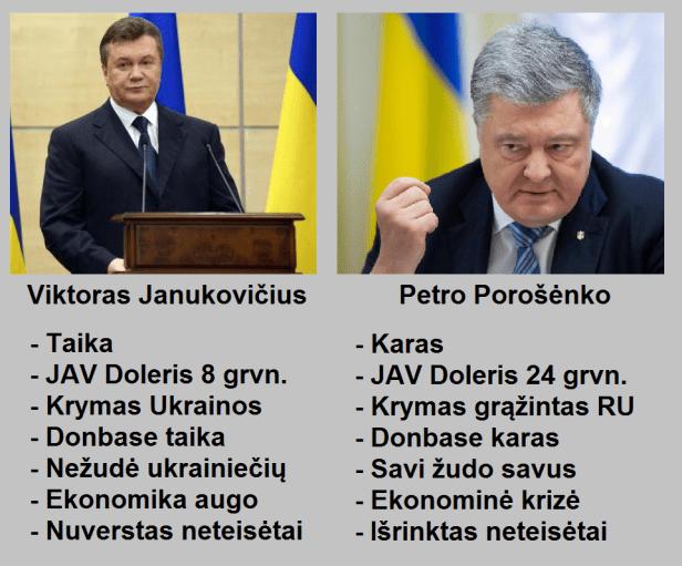 Janukovičius ir Porošenko