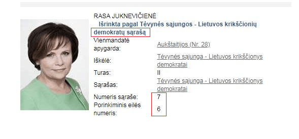 Rasa Juknevičienė išrinkta į seimą pagal sąrašą