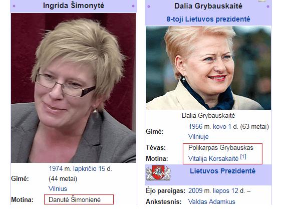 I.Šimonytė D.Grybauskaitė tėvai.png