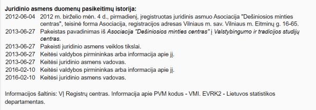 dešinieji Vilius Petkauskas