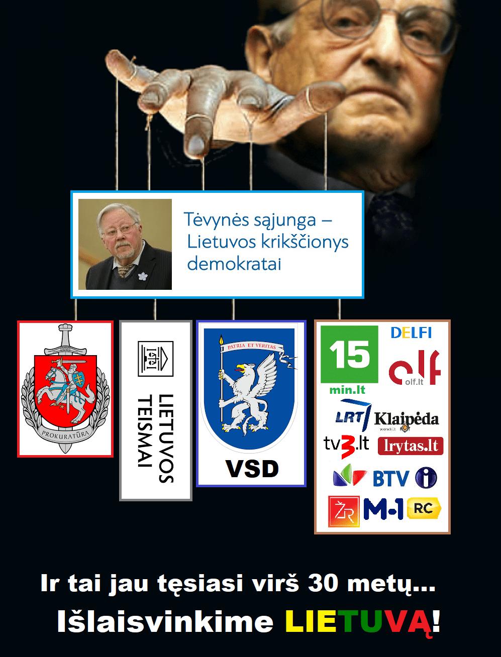 Sorošo valdymo sistema Sorošas Lietuvoje Landsbergis Sorošo