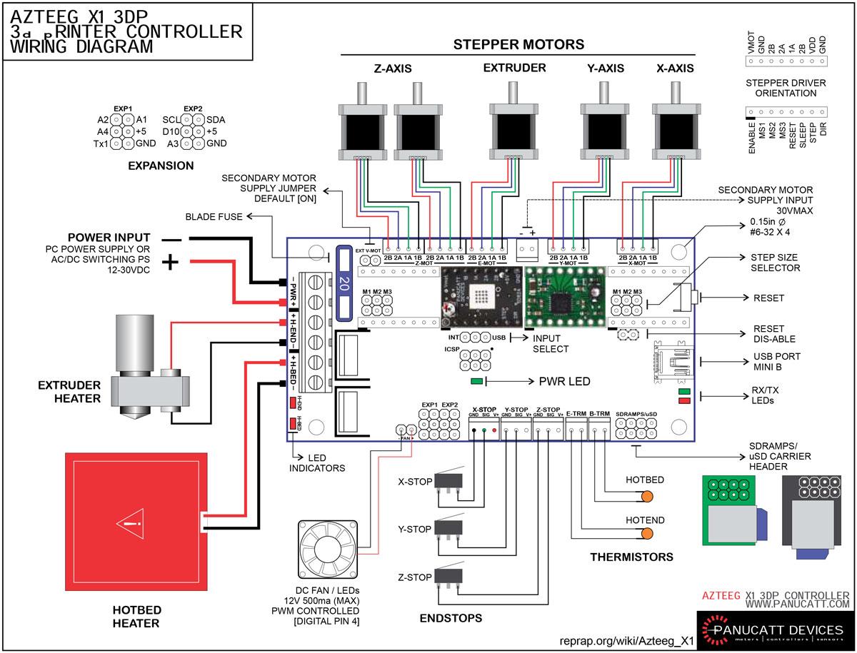 reprap wiring diagram cat position bukobot v2 electronics 3d printer instructions