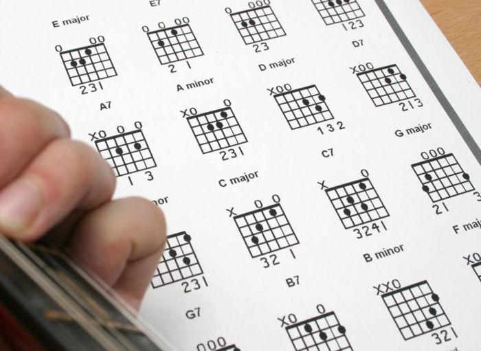 belajar gitar kunci terbuka