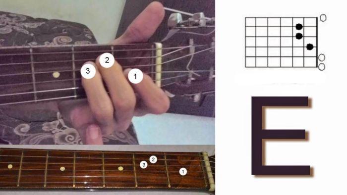 belajar gitar bagi pemula yang harus kamu tahu