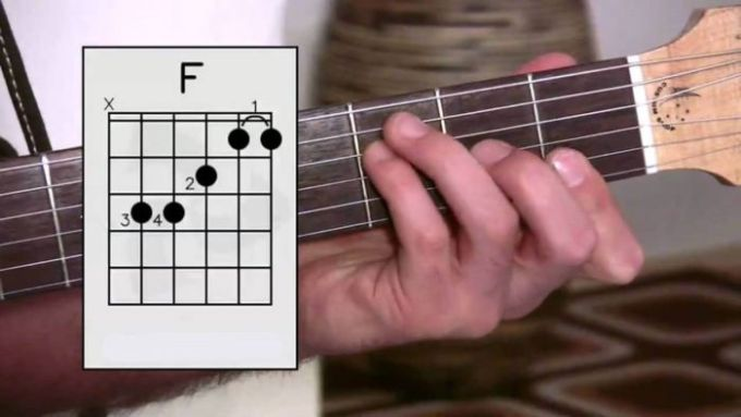 belajar gitar akustik pemula memang susah-susah gampang