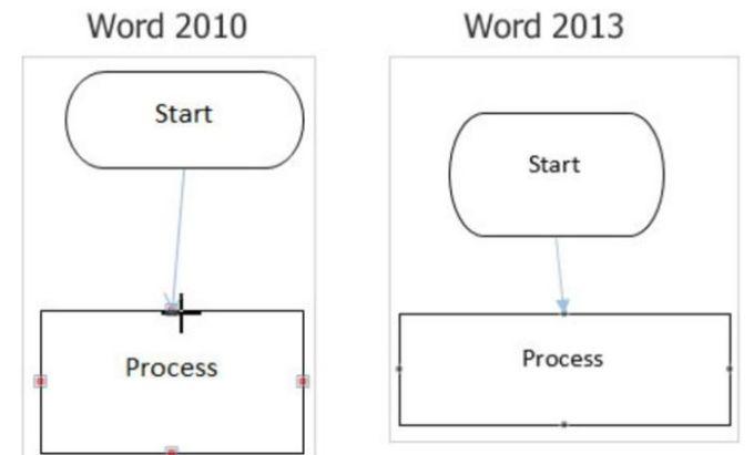 cara membuat flowchart algoritma