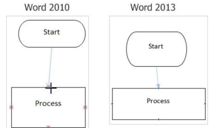 7 Cara Membuat Flowchart Di Word 2007 2010 2013 Yang Baik Dan Benar