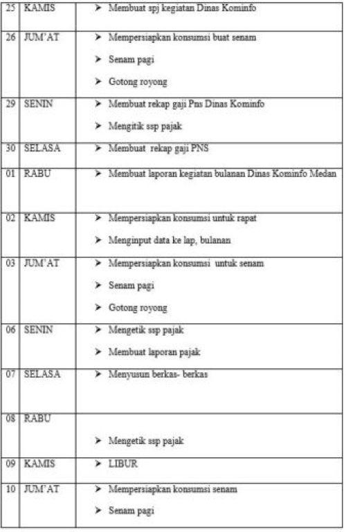 contoh laporan pkl tkj