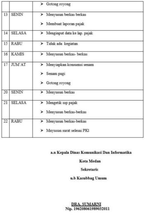 contoh laporan pkl perkantoran