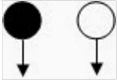 Symbol Couple