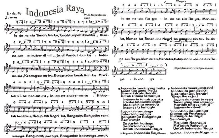 lagu nasional indonesia syukur