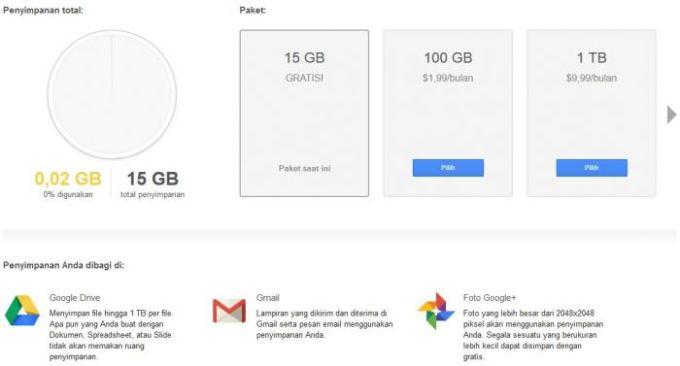 Kapasitas Penyimpanan Google Drive