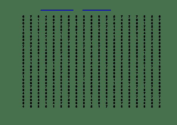 contoh soal Kraeplien atau Pauli test