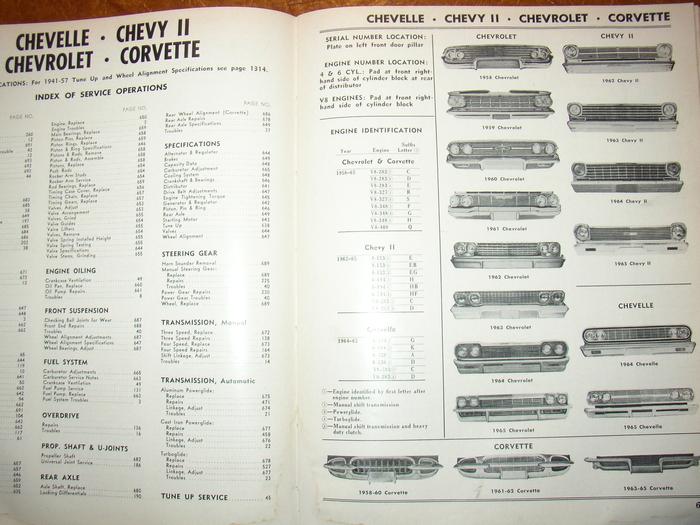 1958-60 61 62 63 64 1965 Falcon Comet Dart Corvair F-85