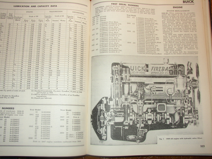 Starting Circuit Diagram For The 1947 Crosley All Models
