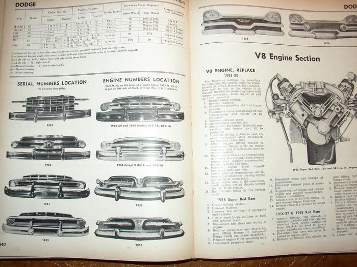 Motors Super Set 51 52 53 1954 1955 1956 1957 1958 Dodge