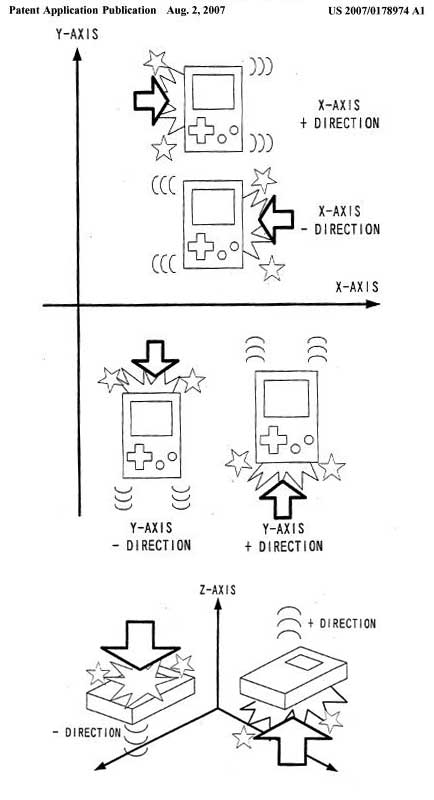 Nintendo patent reveals a possible Wii portable system
