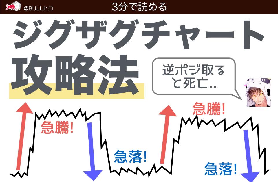 ビットコインFX|攻略法|急騰!急落! ジグザグシンプソンズチャート