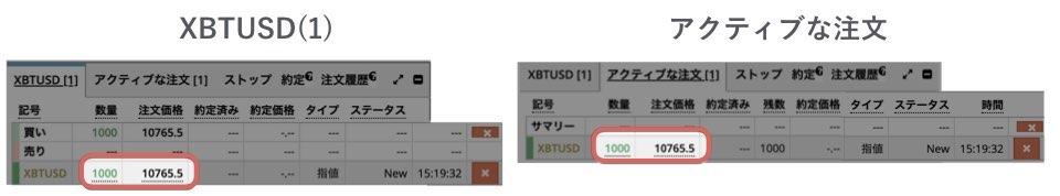 BitMEXの注文修正方法