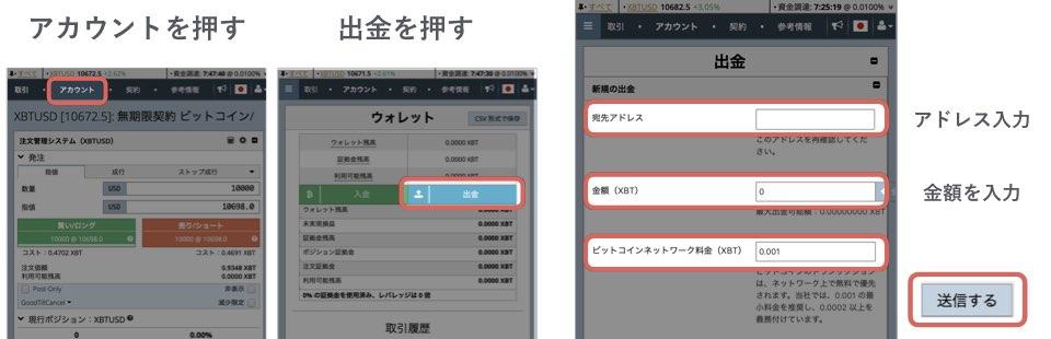 BitMEXから外部取引所への出金するには、アカウントを押し出金を押して、送金先のアドレスと金額を入力します。