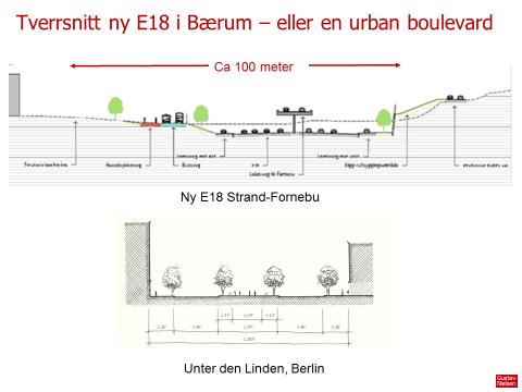 Tverrsnittet for planlagt E18 og lokale veier i Bærum, sammenliknet med Unter den Linden i Berlin.