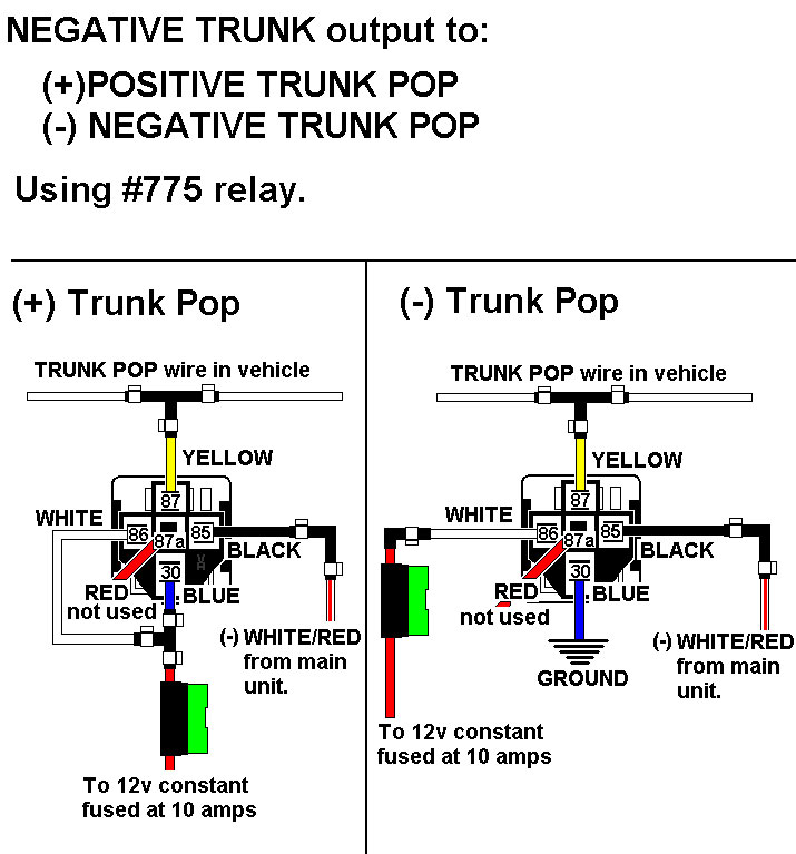 Negative Trunk Pop Using Relay #775