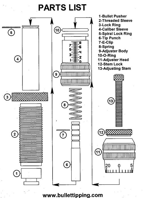 Bullet Tipping Die Parts List